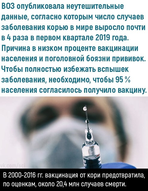 Согласны ли вы,что нужна вакцинация?