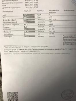 Кто может расшифровать анализы?